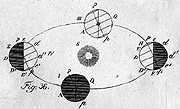 Greyscale image of Ursin's drawing of the sun and earth, small version.